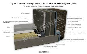 Base of Blockwork Retaining wall 4WM