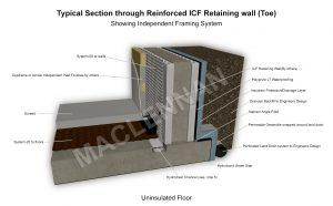 Base of ICF Retaining wall 3 WM