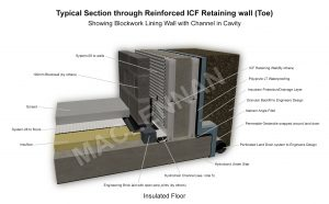 Base of ICF Retaining wall 4 WM