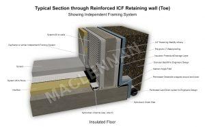 Base of ICF Retaining wall 6 WM