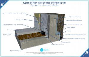 Base-of-Retaining-wall10