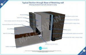 Base-of-Retaining-wall17