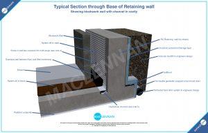 Base-of-Retaining-wall18