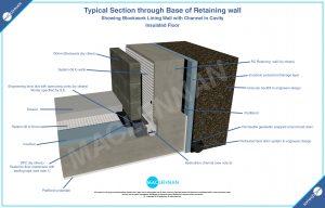 Base-of-Retaining-wall2