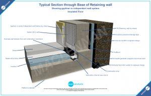 Base-of-Retaining-wall5