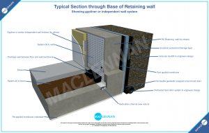 Base-of-Retaining-wall9