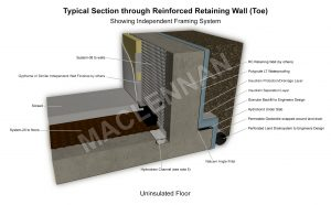 Base_of_Reinforced_Wall10