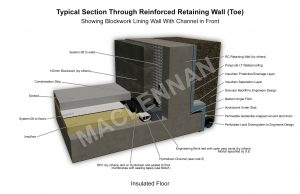Base_of_Reinforced_Wall3