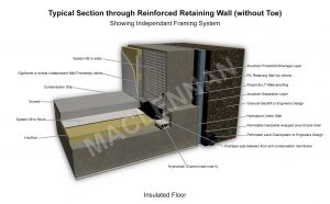 Base_of_Reinforced_Wall5