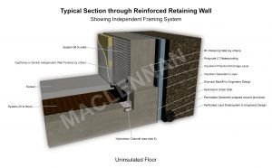 Base_of_Reinforced_Wall9