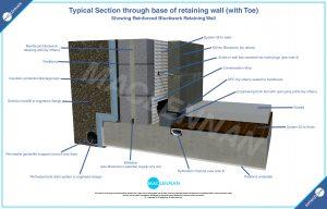 Base_of_wall_Blockwork-reinforced