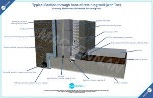 Base_of_wall_Blockwork-reinforced2
