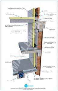 MacLennan Radon gas design detail