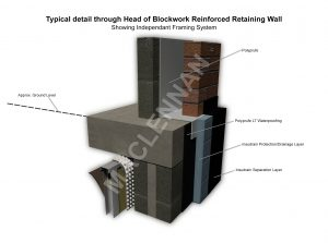 Head of Blockwork Retaining wall 1 WM