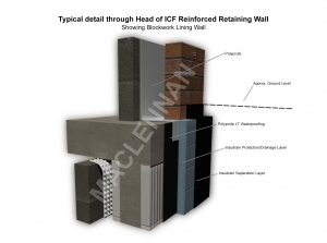 Head of ICF Retaining wall 1 WM
