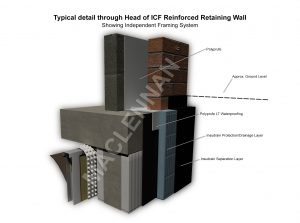 Head of ICF Retaining wall 2 WM