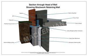Head-of-Wall-Blockwork-Variation