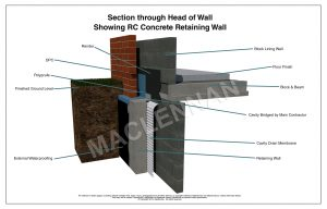 Head-of-Wall-Variation