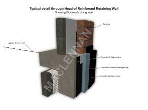 Head_of_retaining_wall
