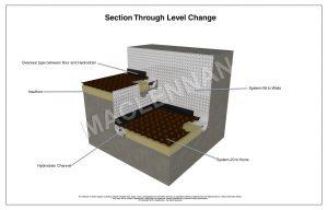 Level_Change_system_20