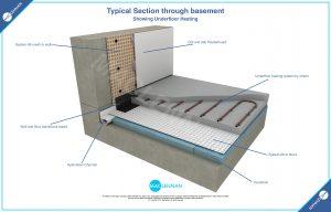 Underfloor-heating2
