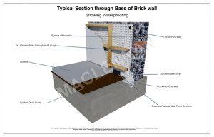 Detail batten Brick Flint WP