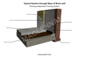 3D drawing of Base of Brick wall 20mm 2 wm