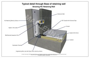 3D drawing of Retaining Wall